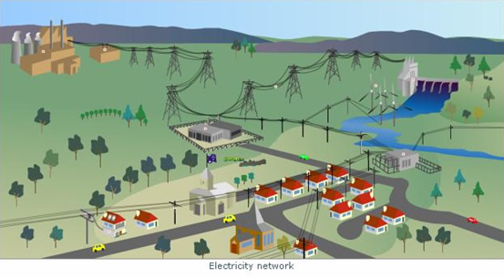 Electricity_Network